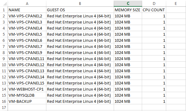 How to use Vsphere Power CLI And Project Onyx for Easy