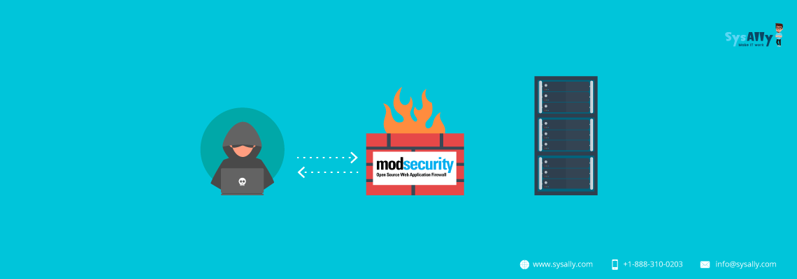 ModSecurity protects wordpress