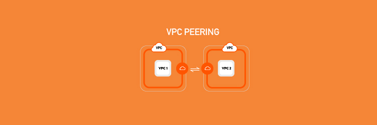 Inter Region VPC Peering in AWS